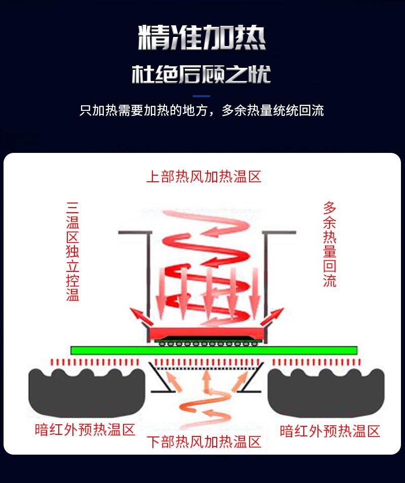 鼎华BGA返修台_09